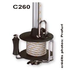 Profurl C260-850-05